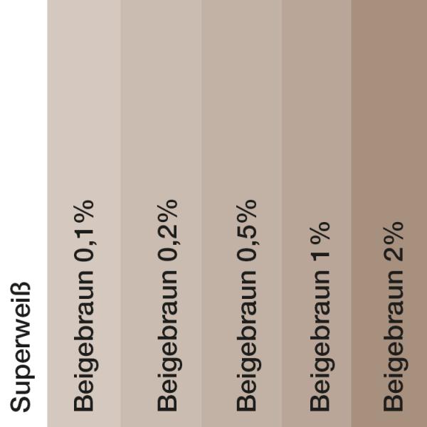 Farbtonvergleich Acryl-Fassadenfarbe Beigebraun