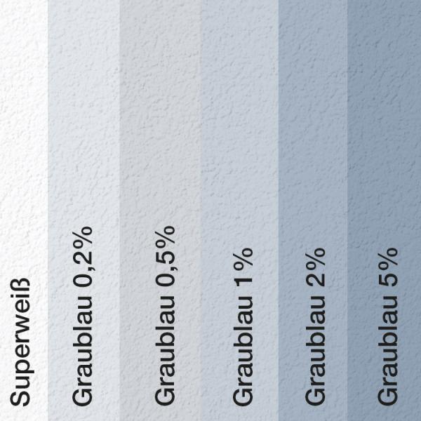 Farbtonvergleich Acryl Fassadenfarbe Graublau auf Fassade