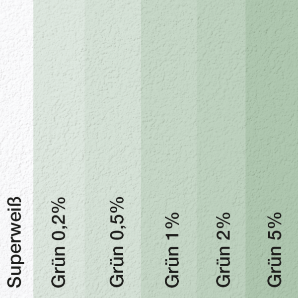 Farbtonvergleich Acryl Fassadenfarbe Grün auf Fassade