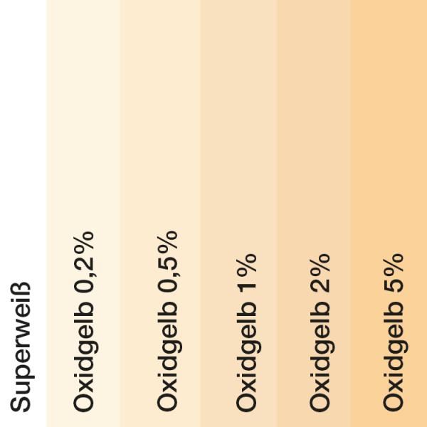Farbtonvergleich Acryl Fassadenfarbe Oxidgelb
