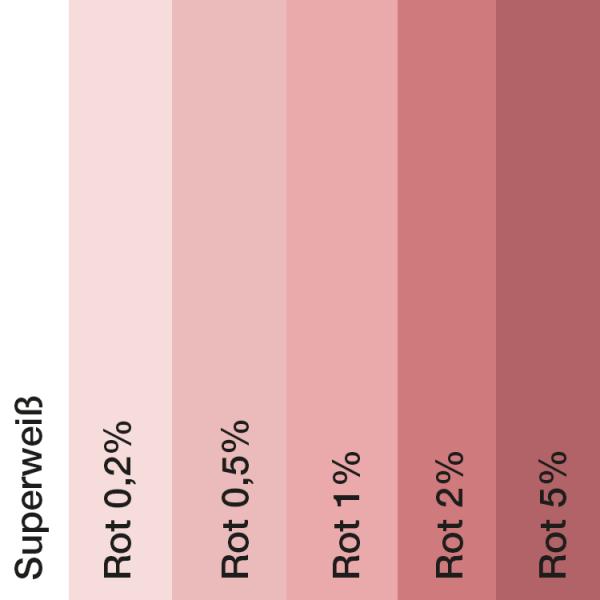 Farbtonvergleich Acryl Fassadenfarbe Rot