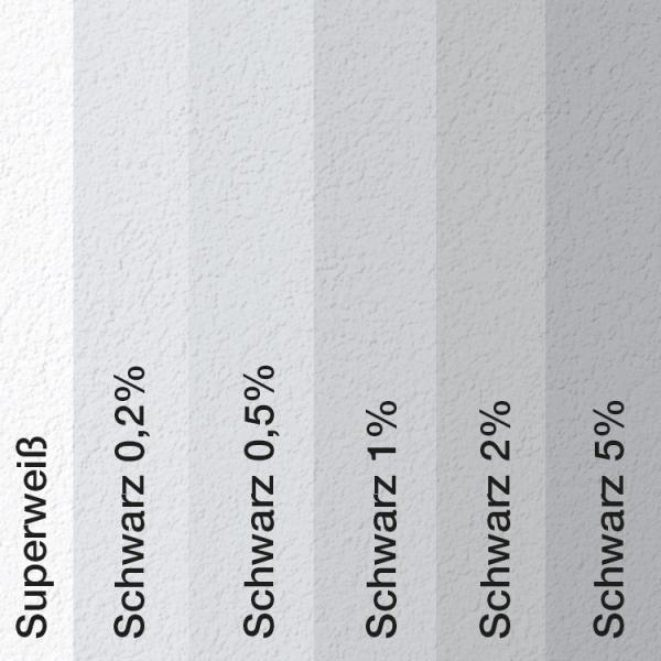 Farbtonvergleich Acryl Fassadenfarbe Grau auf Fassade