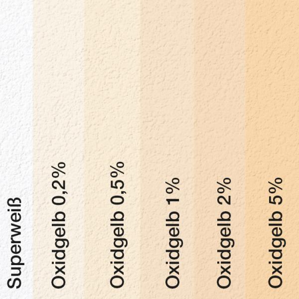 Farbtonvergleich Acryl Fassadenfarbe Oxidgelb auf Fassade