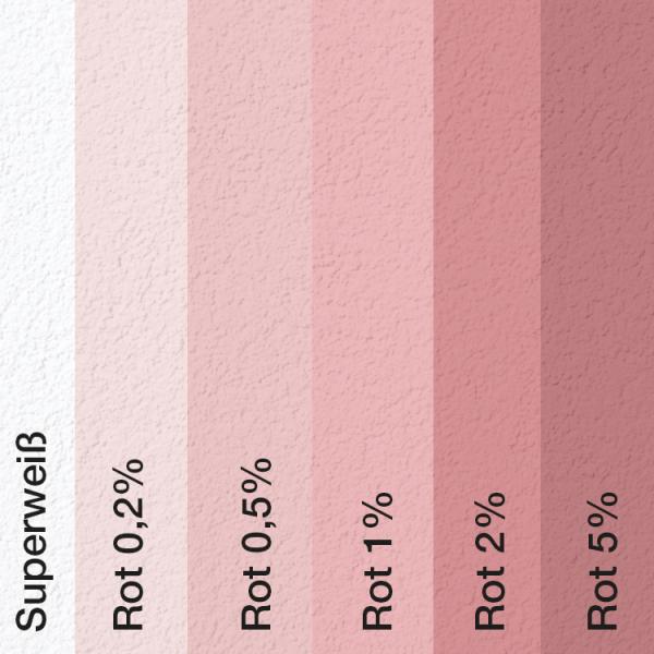 Farbtonvergleich Acryl Fassadenfarbe Rot auf Fassade